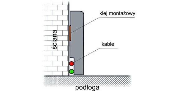 Listwa przypodłogowa MDF SKL6 6x1,2x207cm od ręki Warszawa!, cena za mb