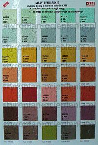 Tynk silikonowy kabe wzornik kolorów